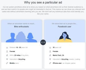 קידום בפייסבוק בעזרת בניית קהלים,יצירת פילוחים וסינונים חכמים